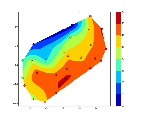 20+ Python Contour Plot Pictures and Ideas on Meta Networks
