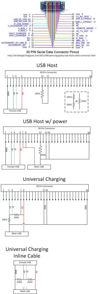 usb host cable wiring diagram home wired network power - can an android tablet serve as and be charged simultaneously through a single ...