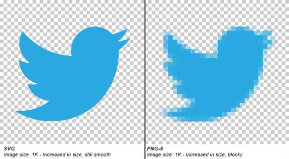 SVG vs PNG