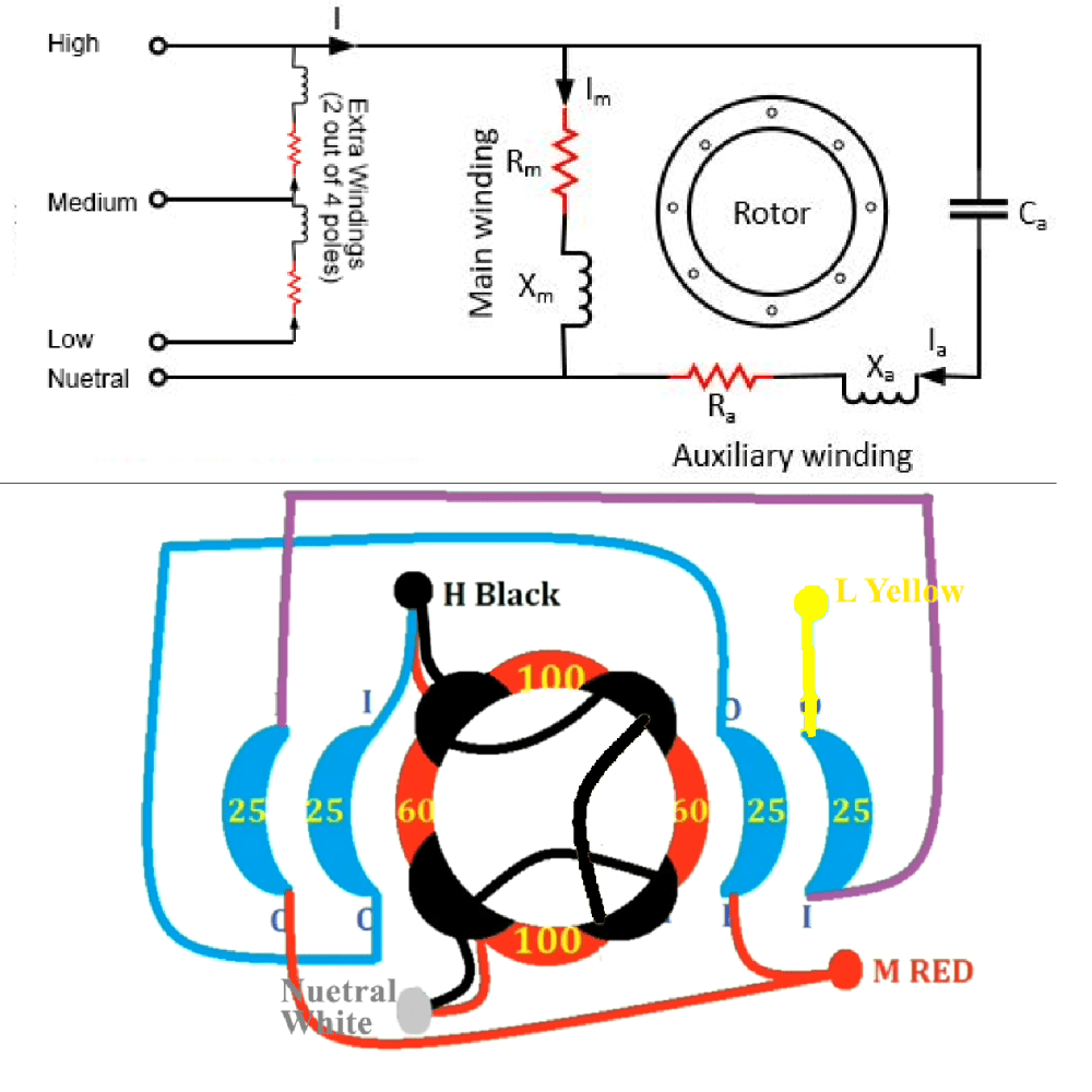 medium resolution of control controlling speed of psc induction motor questions about psc motor wiring schematic