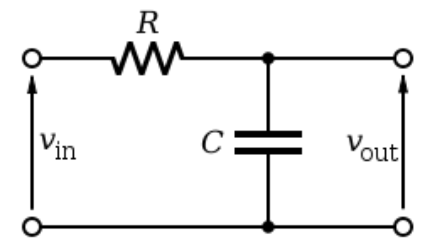 hight resolution of series rc circuit