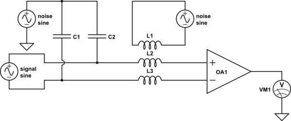Why common-mode voltage is avarage of two input voltages