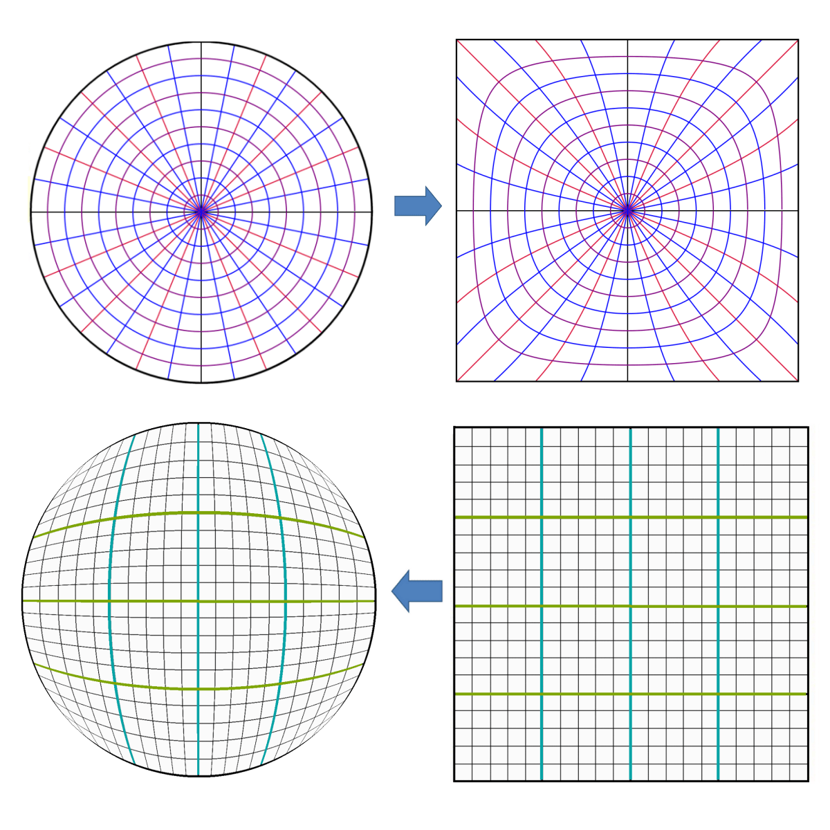 Polar Coordinate Grid Y Mx B Worksheets