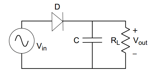 ORCAD PSpice 16.6 cannot simulate diode circuit properly