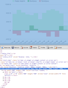 Enter image description here also how to center align svg based google charts since they have rh stackoverflow