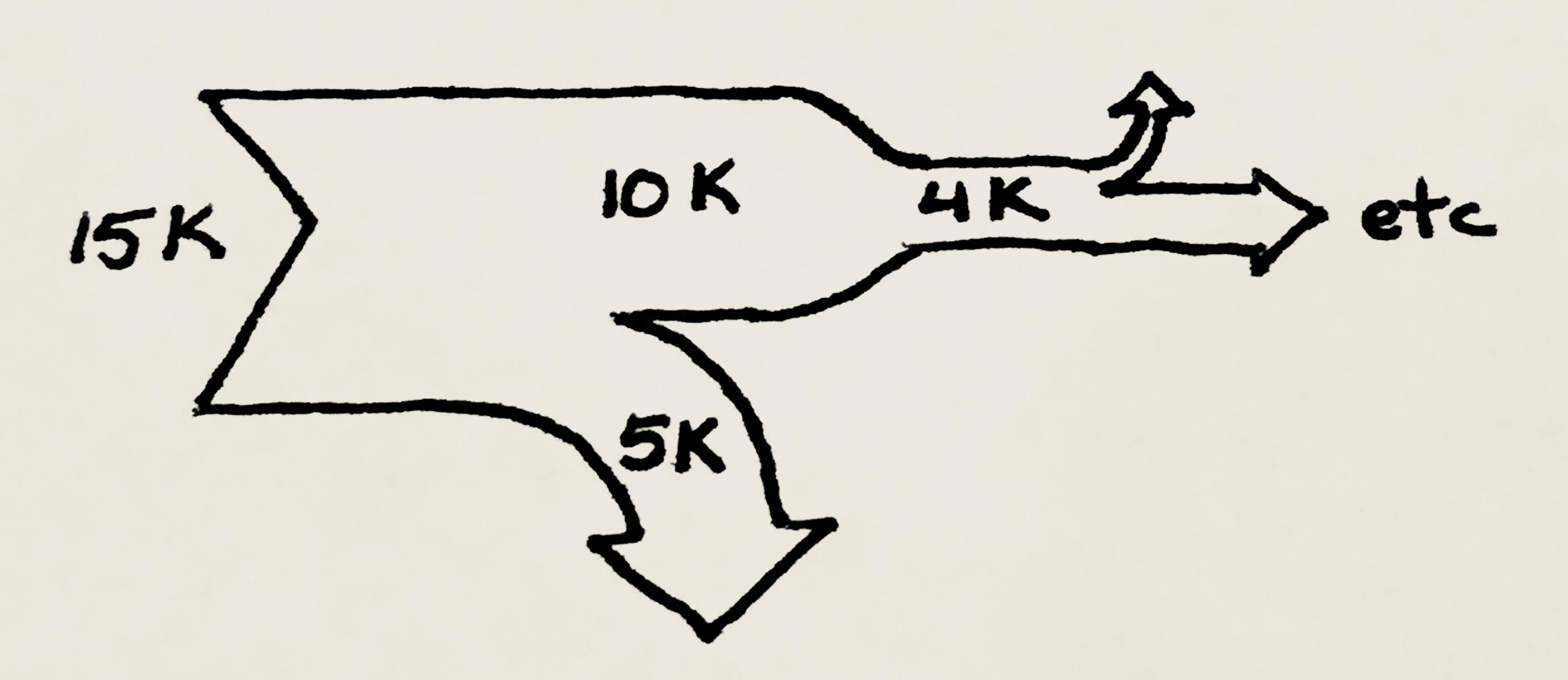 sankey diagram napoleon
