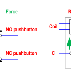 Motor Starter Wiring Diagram 110v Switches Can You Clarify What An 1no1nc Switch Is Electrical Schematic