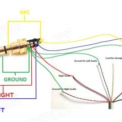 3 5 Mm Audio Jack Wiring Diagram Alpine Type X 4 Pole 5mm All Data Headphone With Mic Plug