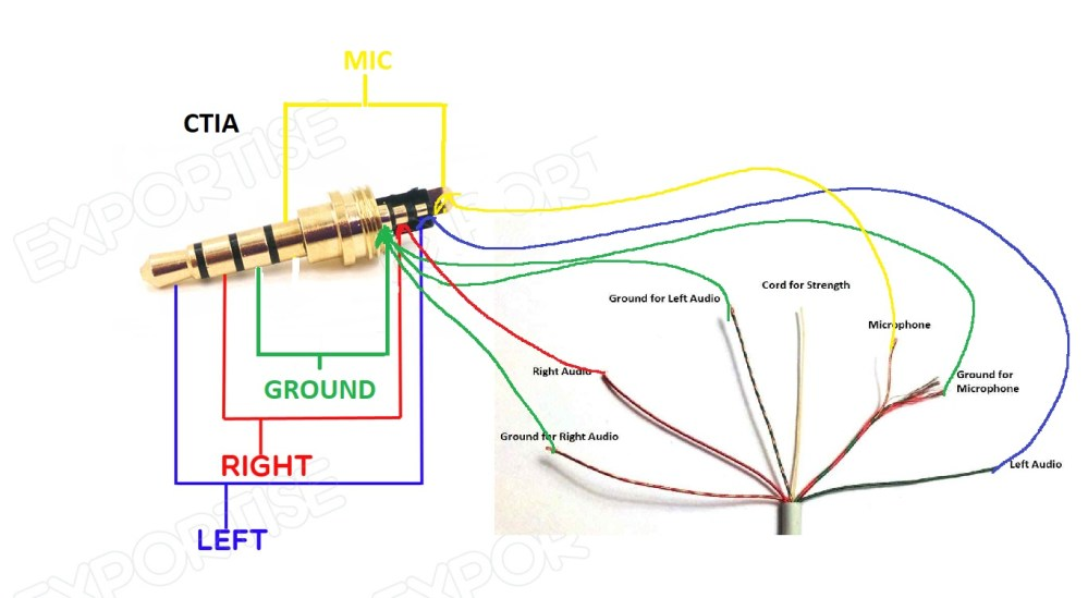 medium resolution of headphones volume controls do not work after 4 pole jack repairreplace headphone plug diagram 1