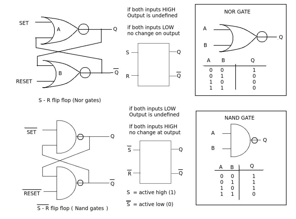 medium resolution of  schematic of d flip flop enter image description here