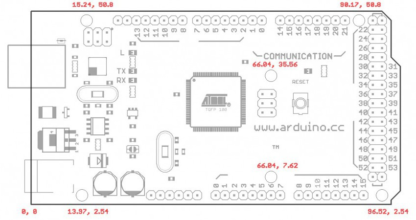 Arduino mega shield v2.0 compatibility with arduino due