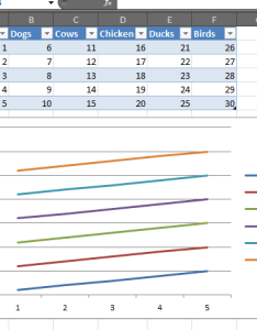 data series in  line graph also excel chart does not show all super user rh superuser