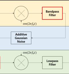 block diagram [ 1692 x 936 Pixel ]