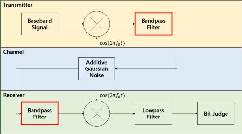 small resolution of  block diagram
