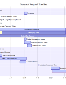 Enter image description here also how to remove the today vertical line from my gantt chart stack rh stackoverflow