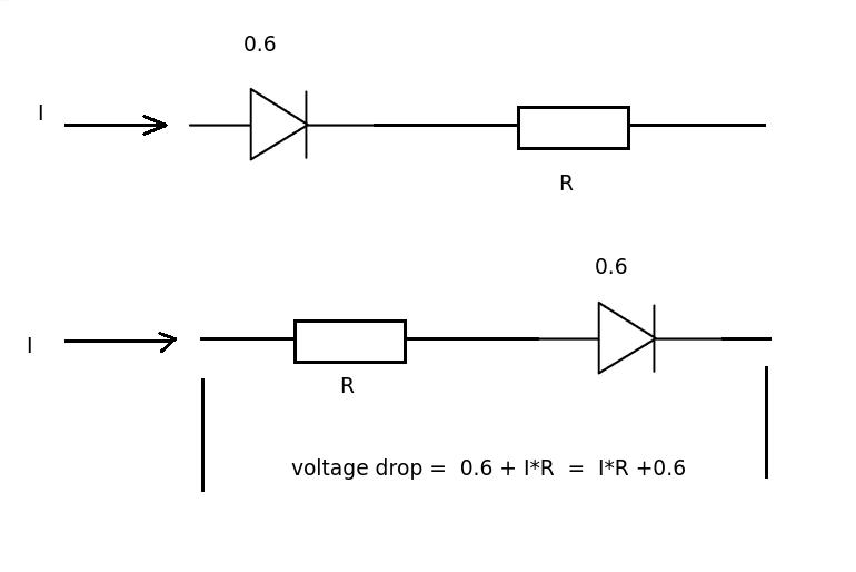 series voltage drop is the progressively increasing voltage drop