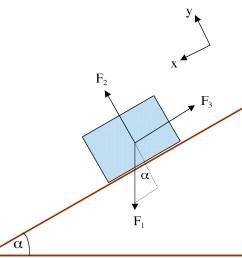 enter image description here geometry free body diagram [ 1371 x 1288 Pixel ]