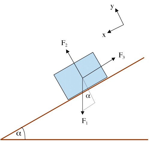 small resolution of enter image description here geometry free body diagram