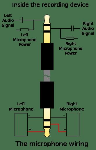 3 5mm mono jack wiring