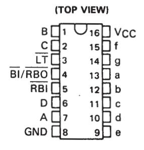 Ic 7447 datasheet