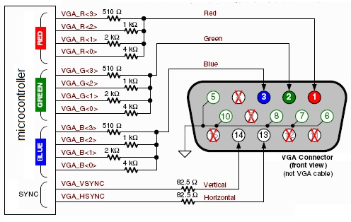 vga monitor cable wiring diagram valence dot microcontroller - programming pattern to generate signal with micro-controller? electrical ...