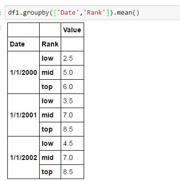 python - Groupby DataFrame by its rank/percentile - Stack Overflow