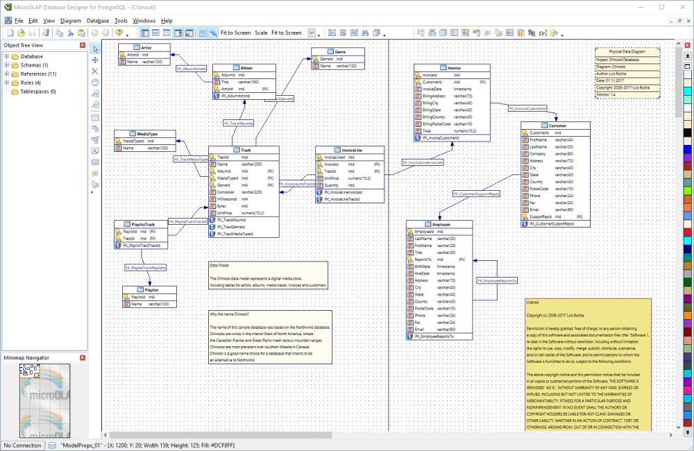 medium resolution of chinook database diagram