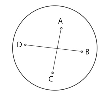 Probability of Intersecting Two Random Segments in a
