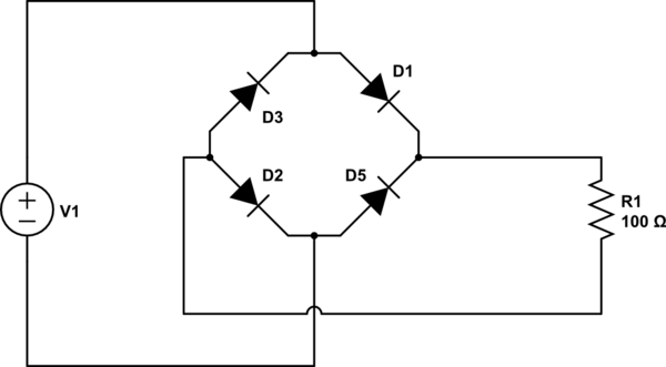 Why bridge rectifiers are used in case of DC power supply