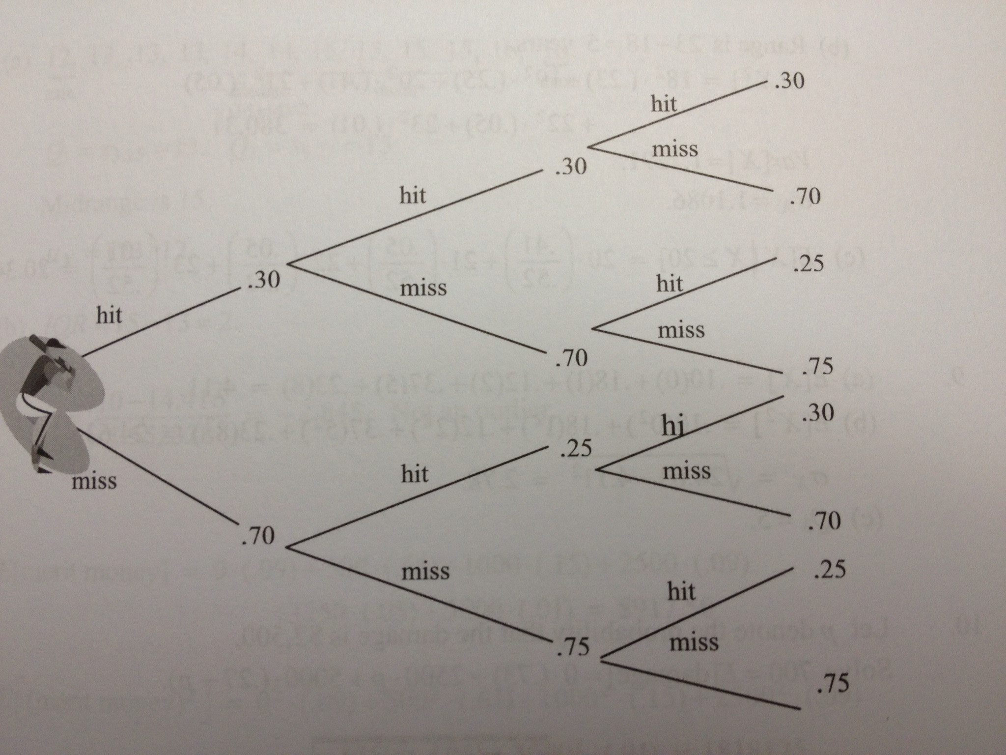 probability tree diagram example problems how does solar energy work conditional expected value problem