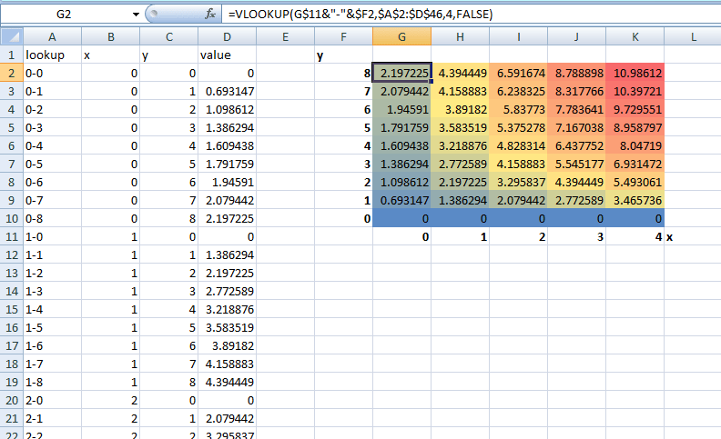 Excel Carpet Plot