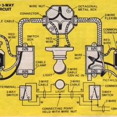 Wiring Diagram For A Two Way Switched Light 1966 Nova Electrical - Why Would Three-way Switch Travelers Both Show As Hot? Home Improvement Stack ...