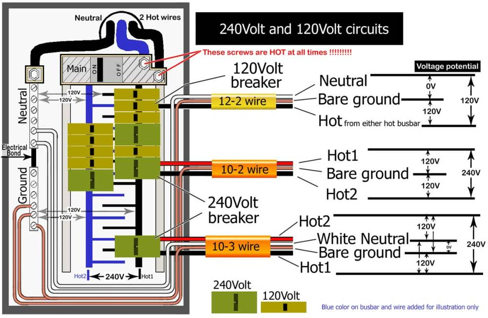 medium resolution of wiring 240v breaker wiring diagram expert install 240v circuit 240v wiring circuit