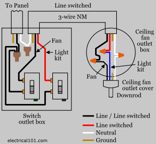 How can I convert a single light/fan switch to separate