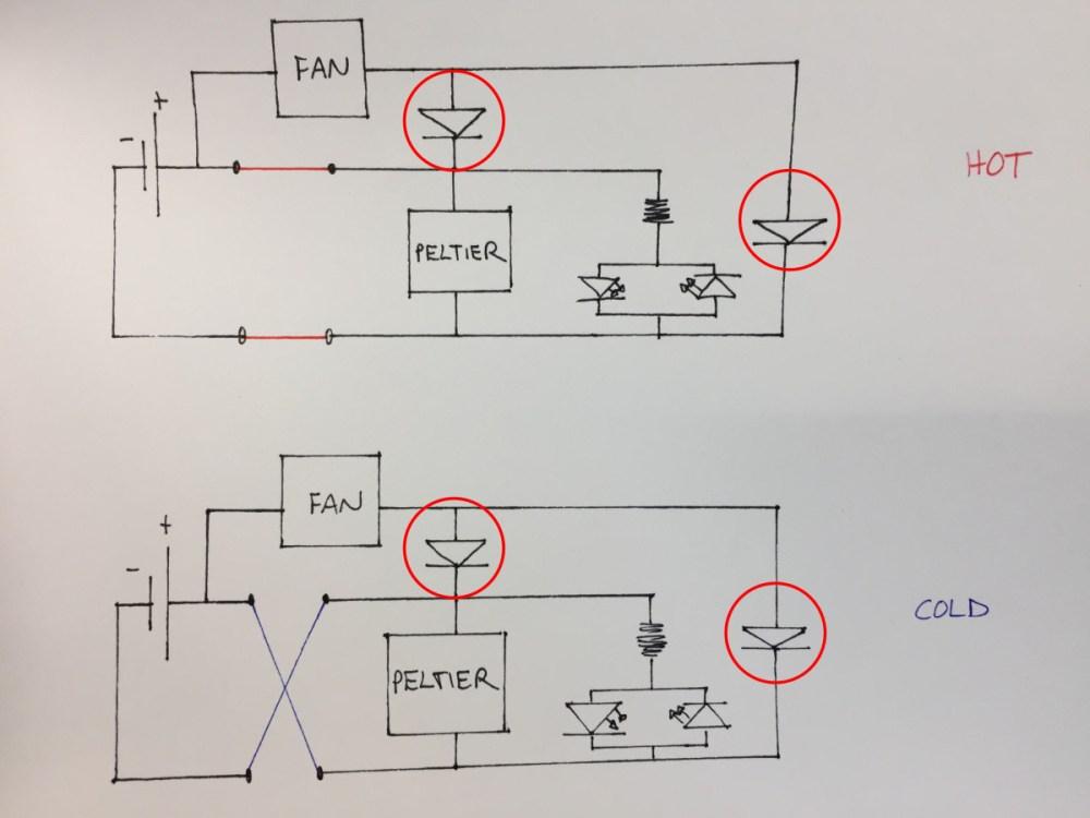 medium resolution of mini fridge wiring diagram wiring diagram local compact refrigerator wiring diagram