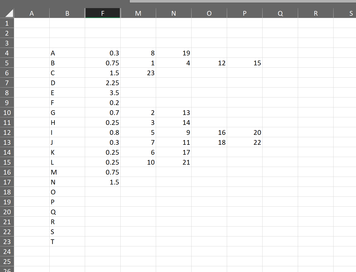 Excel Vba Looping Through A Range To Copy Cells In