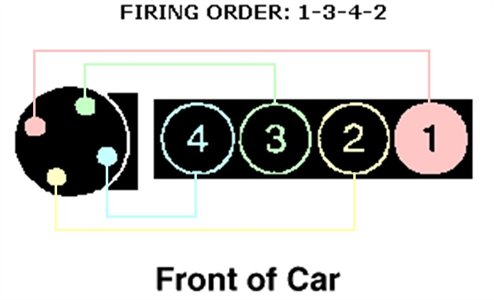 2000 honda civic ignition wiring diagram redcat atv parts won t start after replacing head gaskets motor enter image description here