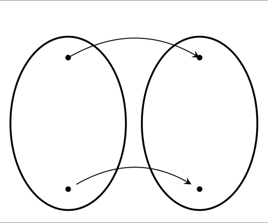 Differences between paths drawn between nodes and