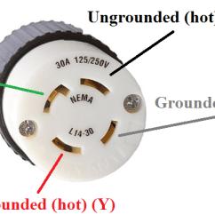 230v Generator Wiring Diagram Modine Electrical L14 30 Plug Home Improvement Stack Exchange Proper