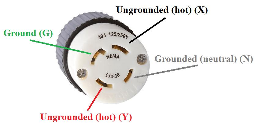 nema 14 30 plug wiring diagram th400 electrical l14 generator home improvement stack exchange