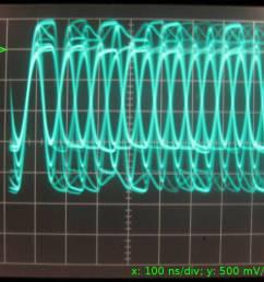 Ethernet Signal Eye Diagram - 160 gb s silicon all optical