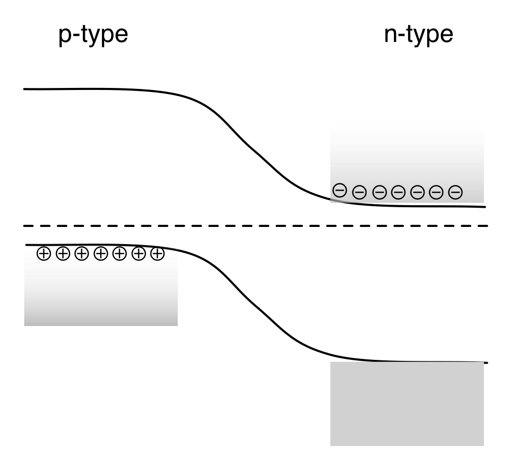 N Type Semiconductor Etame Mibawa Co