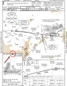 Enter image description here also faa what does the  symbol mean on this instrument approach rh aviationackexchange