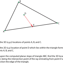 Slope Orientation Diagram Heat Pump Wiring Diagrams Geometry Python Function To Discover Triangle