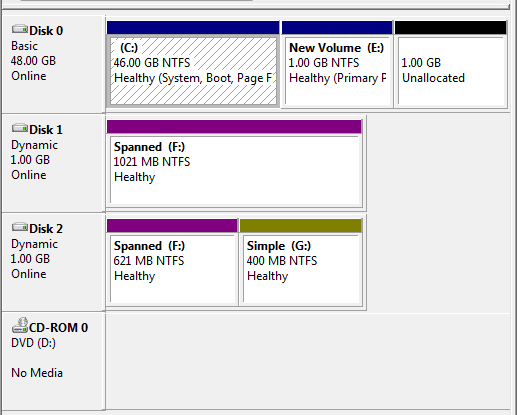 How to open a partition handle to get its information on a dynamic disk?