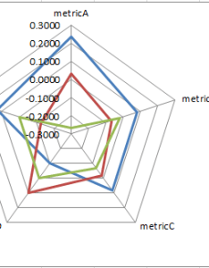 Enter image description here also excel radar chart change axes limit values stack overflow rh stackoverflow