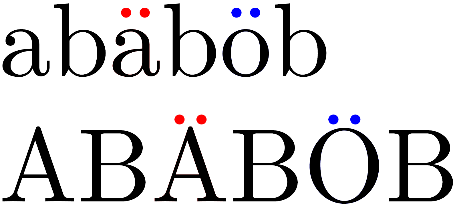 Umlaut Dots In A Different Color