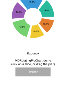 Enter image description here also ios how to generate space between slices of pie chart in rh stackoverflow