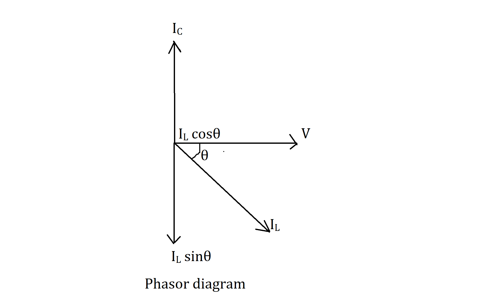 hight resolution of in the case of resistor and inductor which are in series with each other but they both are parallel to capacitor
