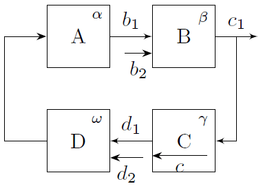 Block Diagram Latex, Block, Free Engine Image For User
